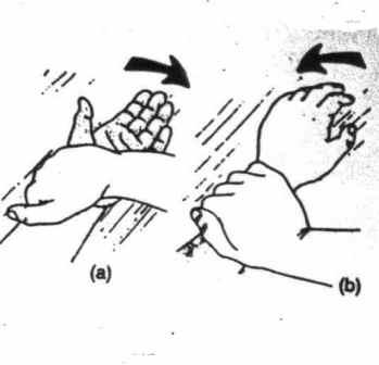 خشکی آرنج, نرمشهای آرنج, محدودیت حرکت, ورزشهای آرنج, خشکی مفصل